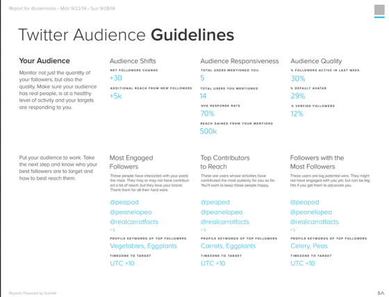 Sumall Twitter Audience Insights