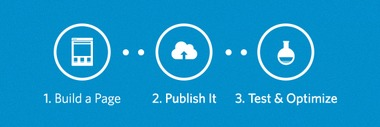 unbounce graphic