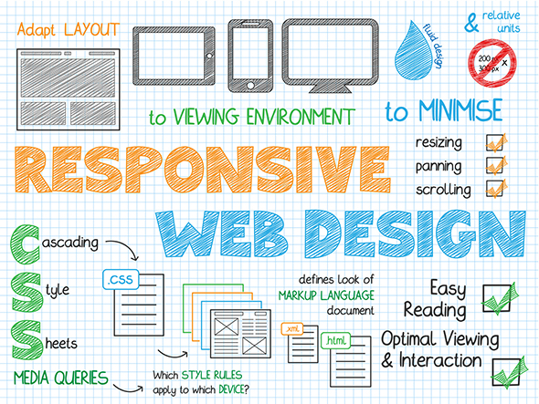 Top 5 Usability Mistakes Killing Your Conversions