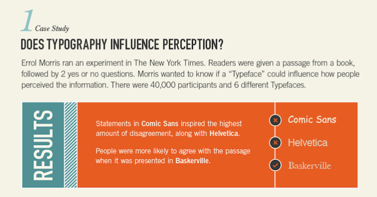 How typography influence perception in conversion optimization