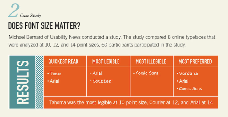 How font size effects user engagement