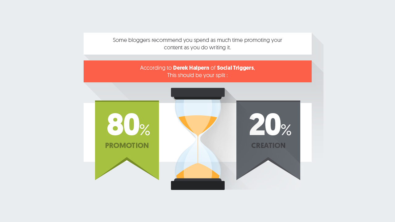Infographic: How to Promote Your Blog and Make it Viral