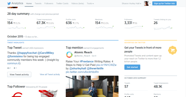 Twitter Analytics account overview
