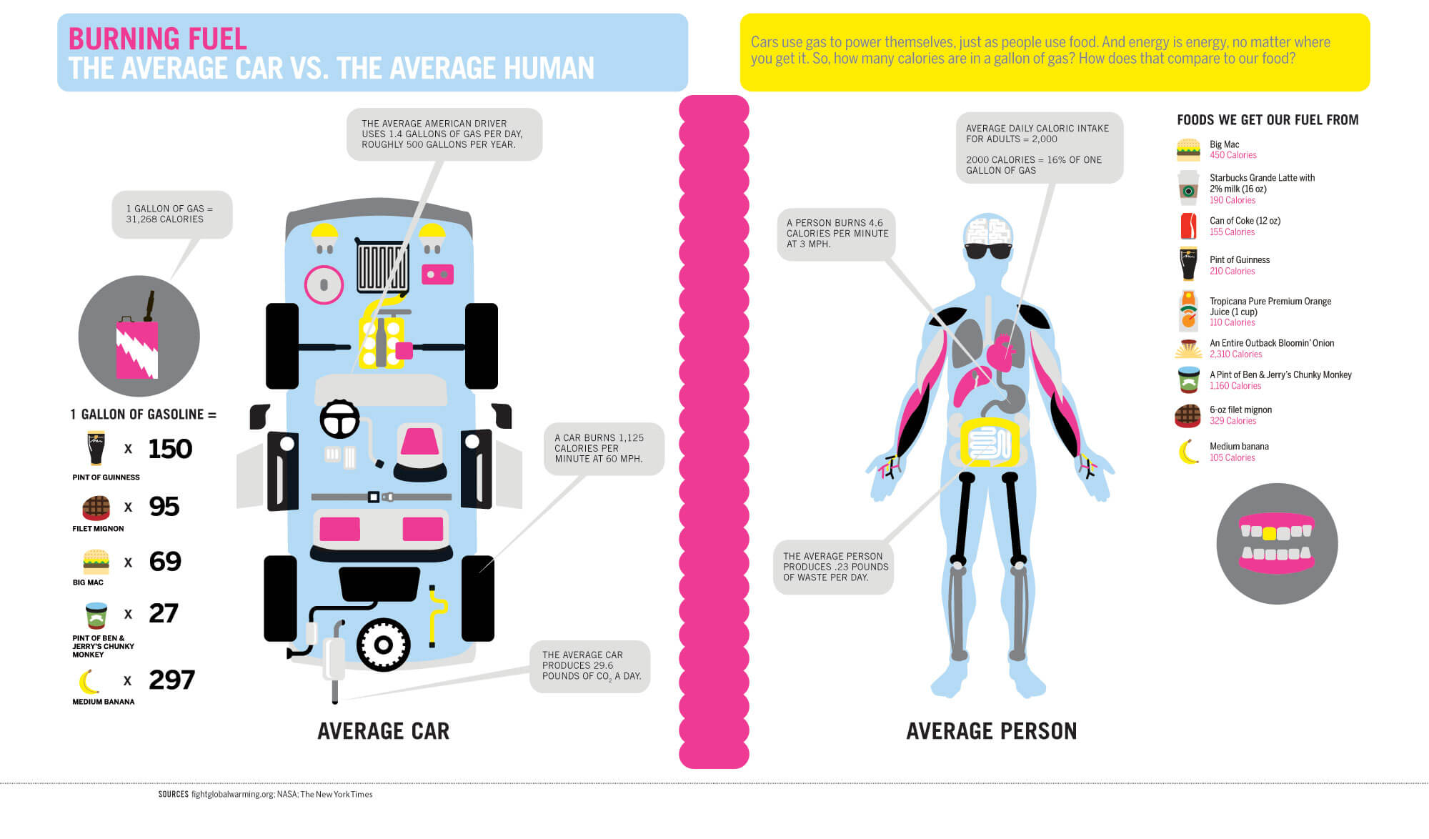 Exciting And Effective Infographic Designs - How much is the human body worth infographic