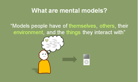 mental Models explanation