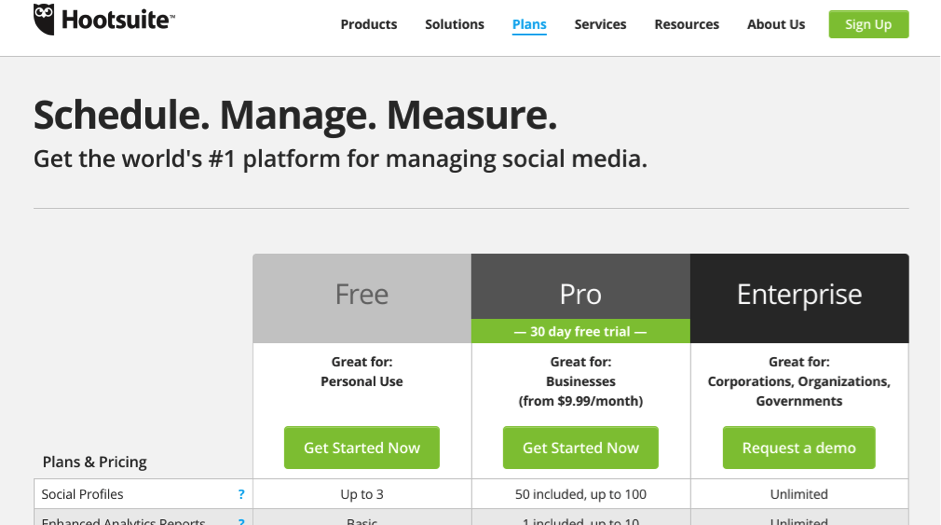 hootsuite schedule manage measure
