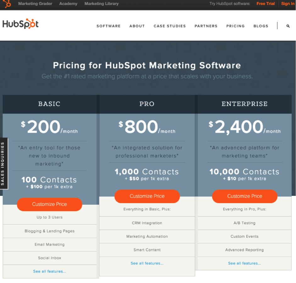 pricing for hubspot marketing software