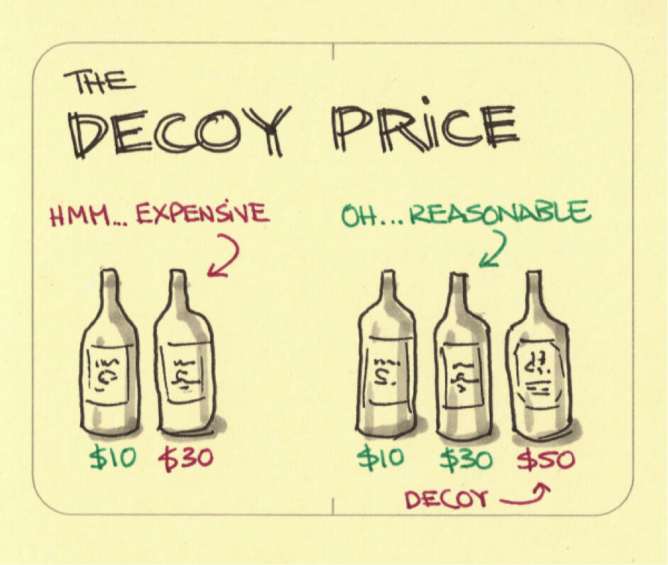 the decoy price