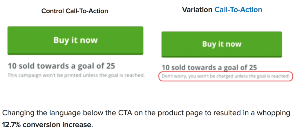 powerful selling words and pain points in CRO