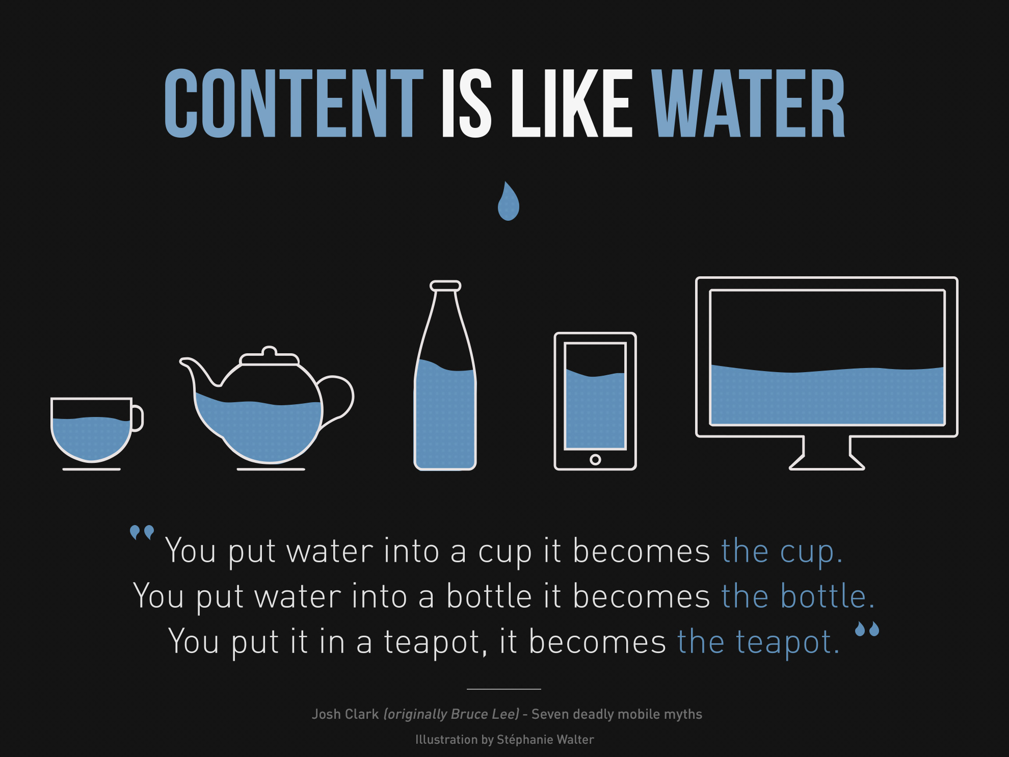 content like water