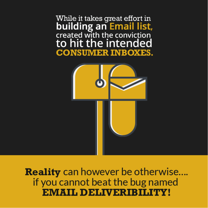 email deliveribility