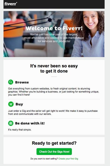 welcome to fiverr
