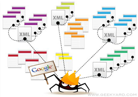 google spider example