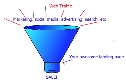 web traffic funnel