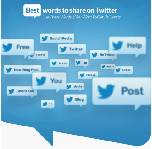 Best words twitter