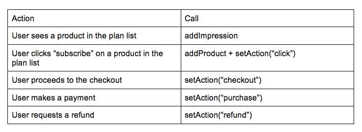 action-call-2