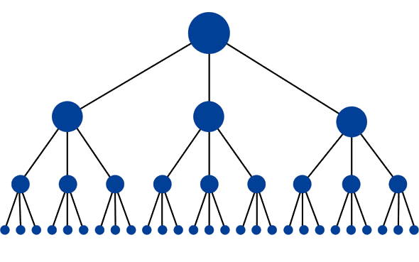 seo site architecture link pyramid