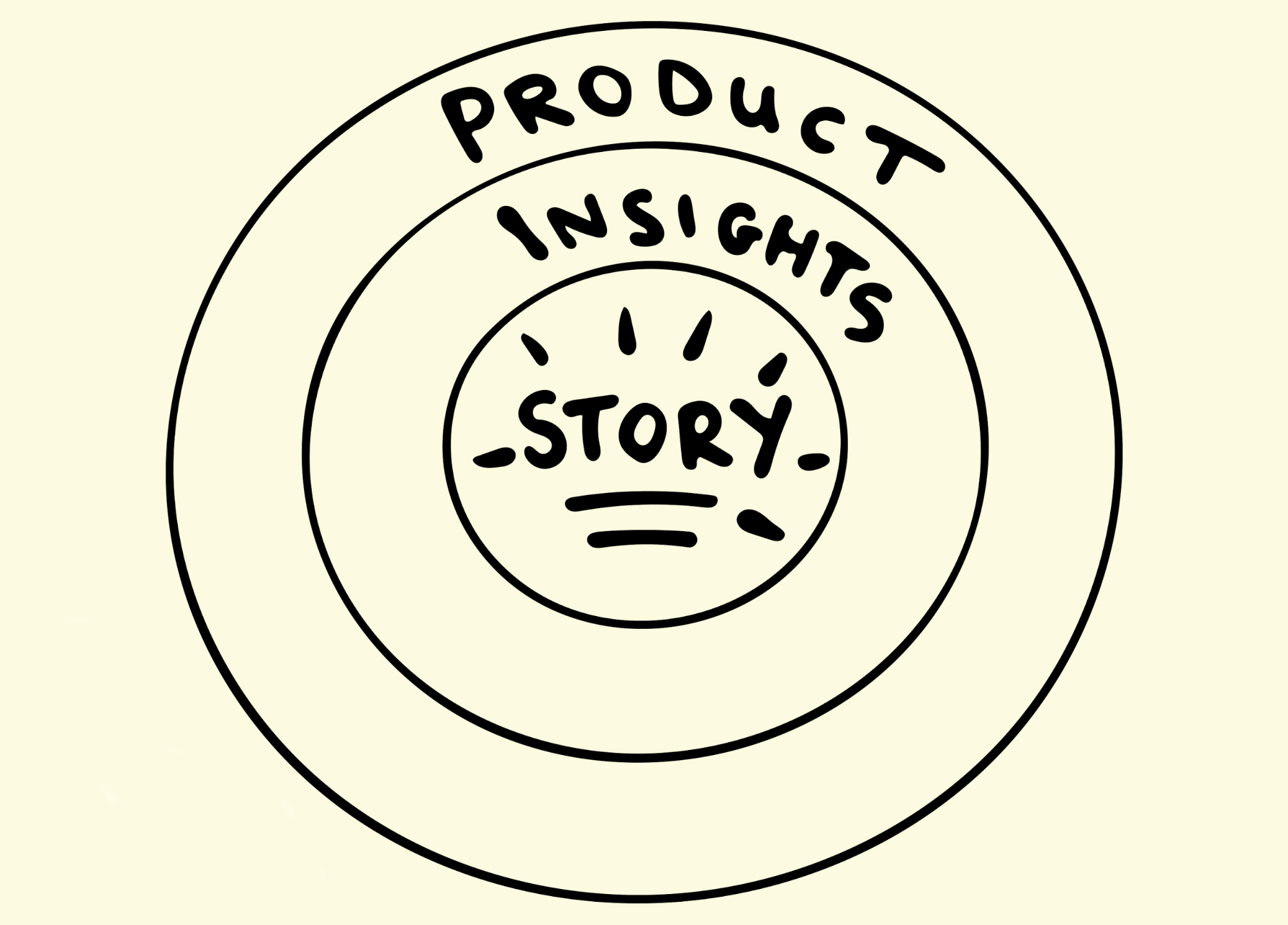 product insights story