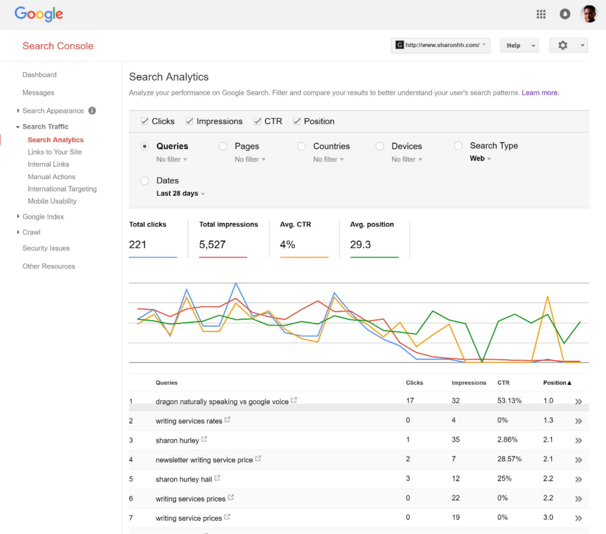google-search-console-search-analytics