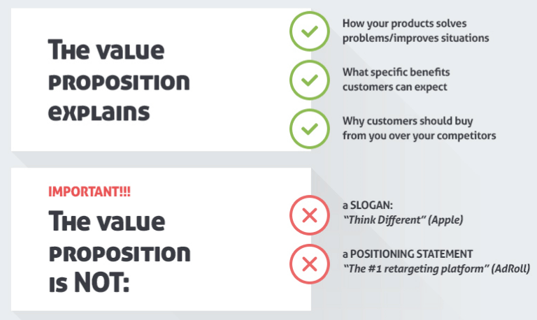 value-proposition-definition
