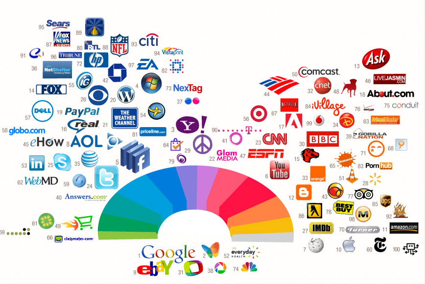 brands and their colors