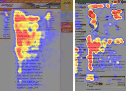 heatmap of email newsletter