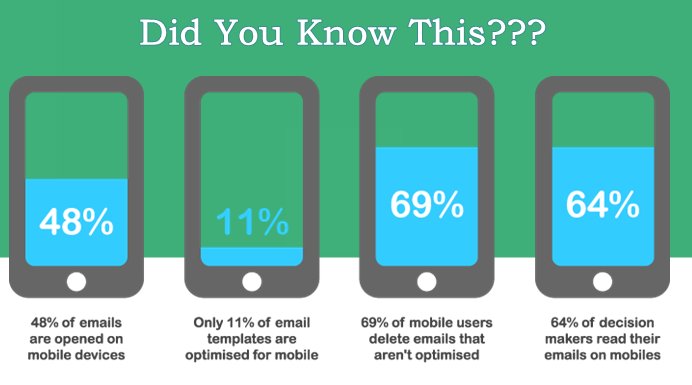 mobile email stats