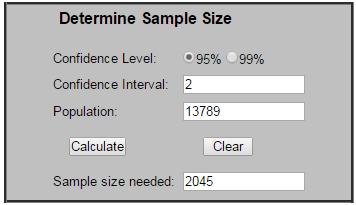 determine sample size calculator