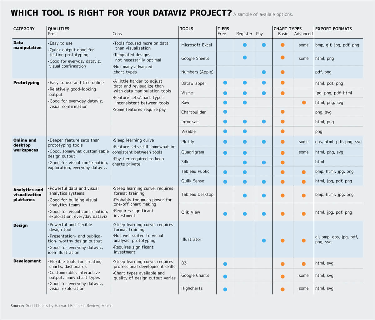 what is the right tool