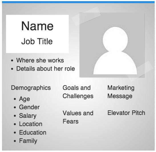 Buyer Persona Example