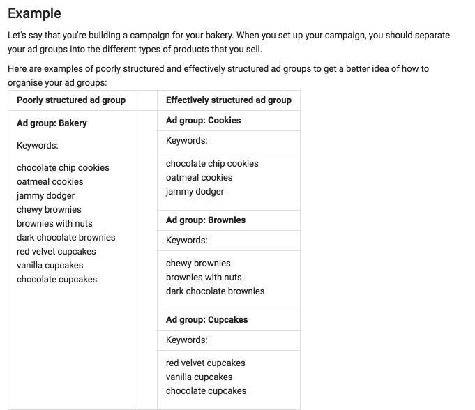 AdWords Keyword Grouping Explanation