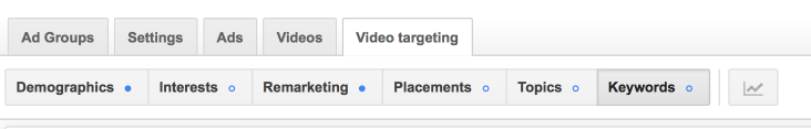 Pick the Relevant Targeting Option
