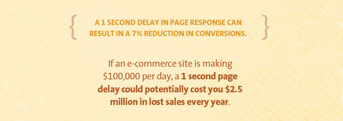 one second delay page loading time