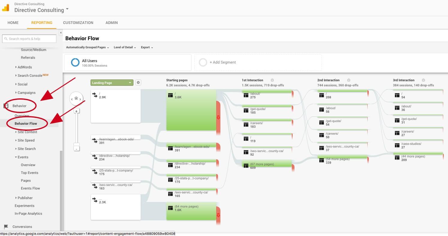 behavior flows Google Analytics