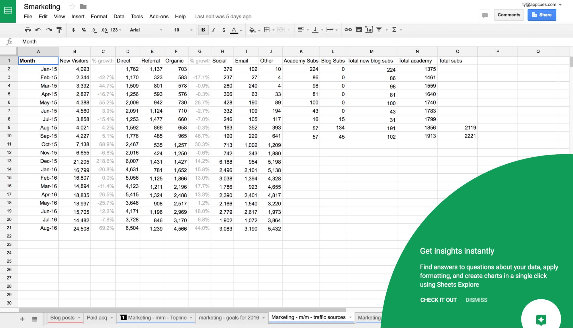 Smarketing spreadsheet