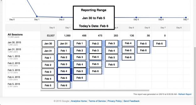 reporting range