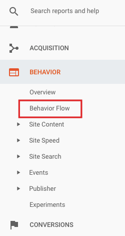 behavior behavior flow