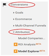 conversions attribution