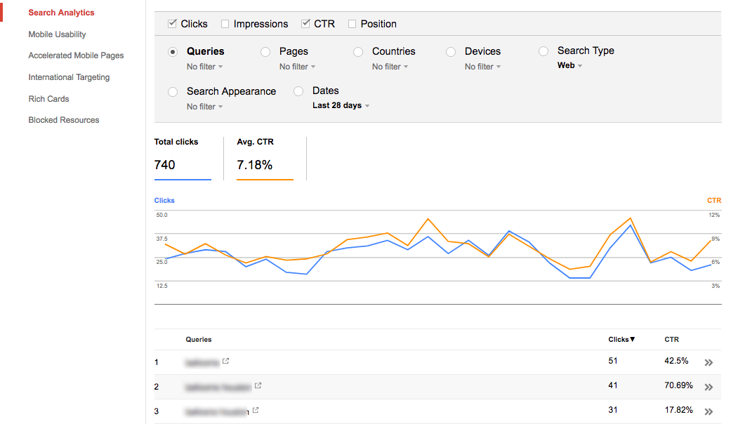 Google Search Console CTR vs. clicks