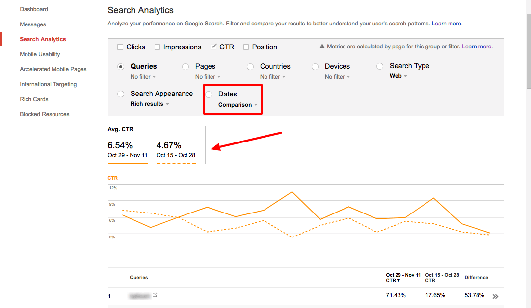 search analytics dates