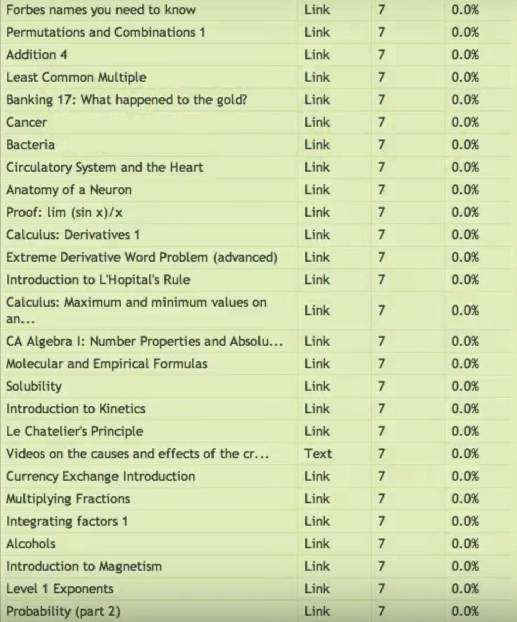 Scrollmap data