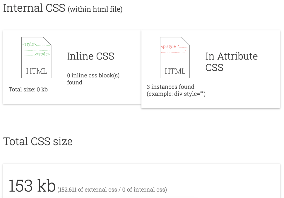 speed up your website css delivery 2
