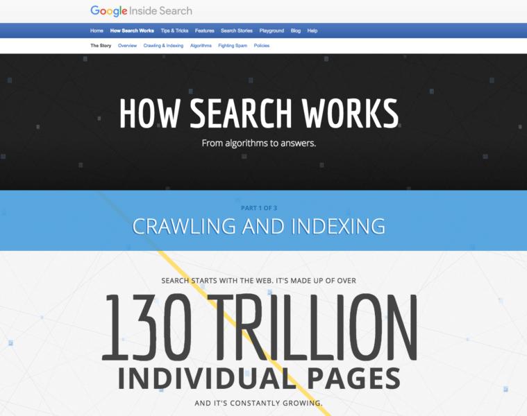how google index my site