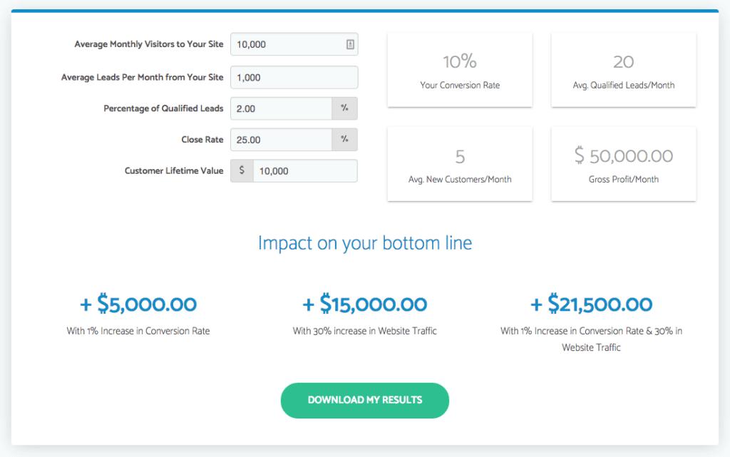 impact calculator