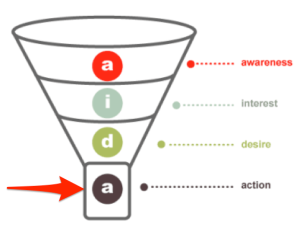conversion funnel action