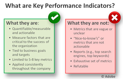 what are website kpis
