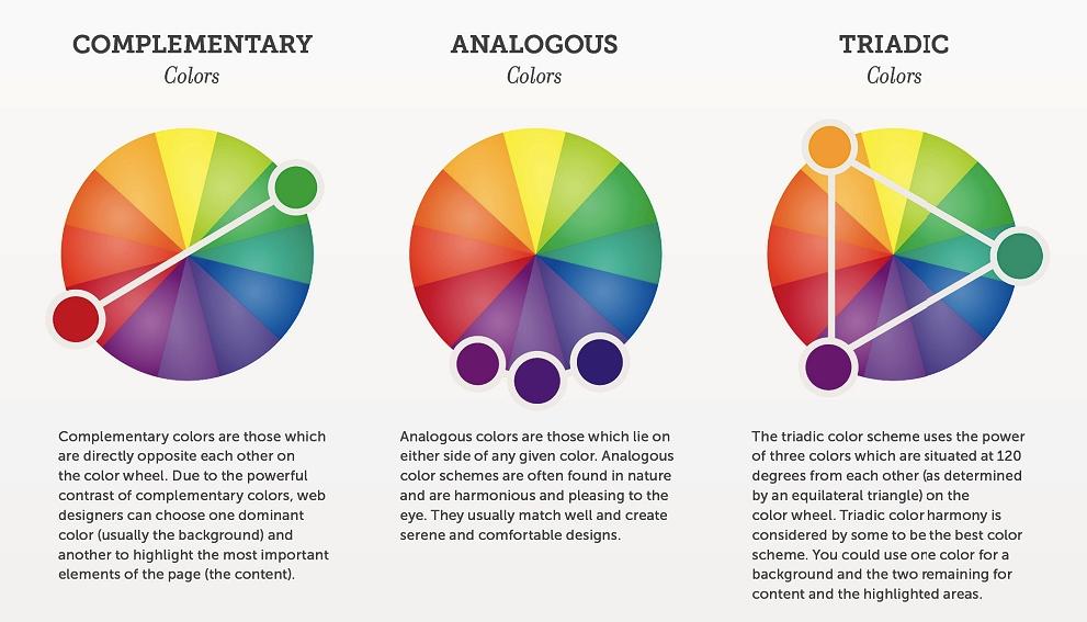 website-color-palettes-triadic-color-scheme