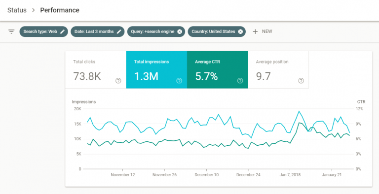 search performance report