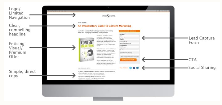 how-convert-website-visitors-customers-5