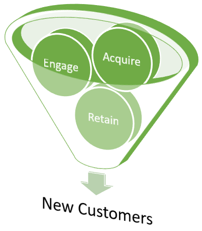 saas-conversion-funnel-5